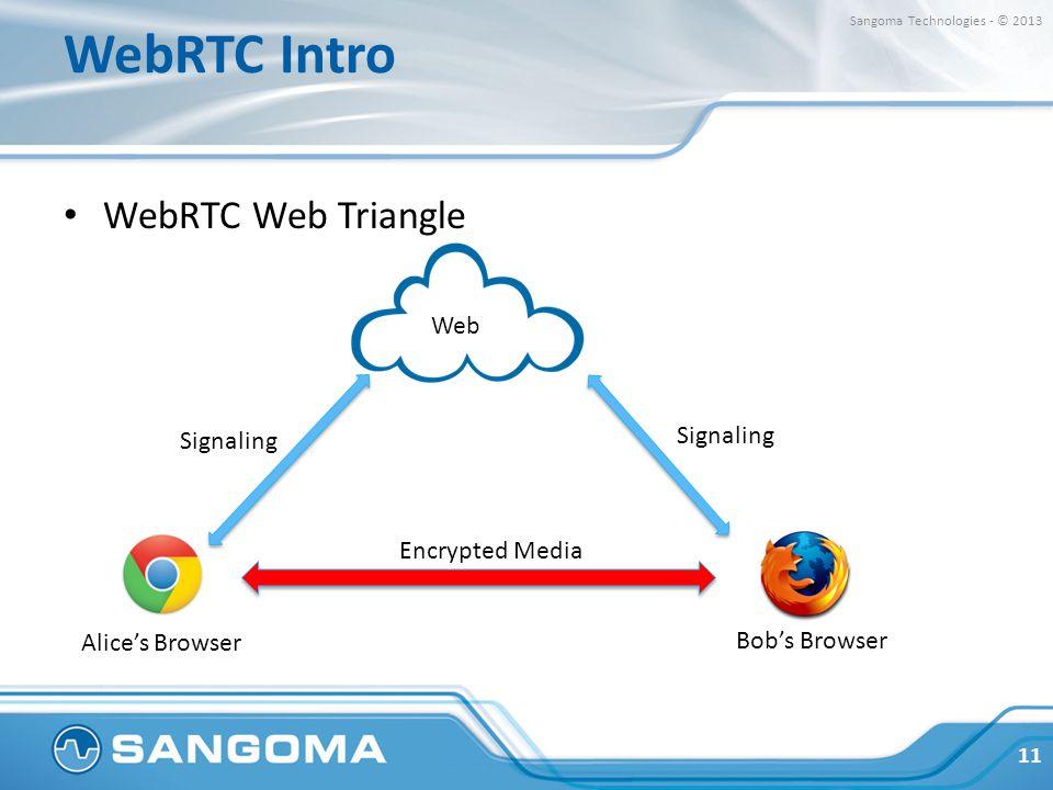 WebRTC Intro WebRTC Web Triangle Web Signaling Signaling