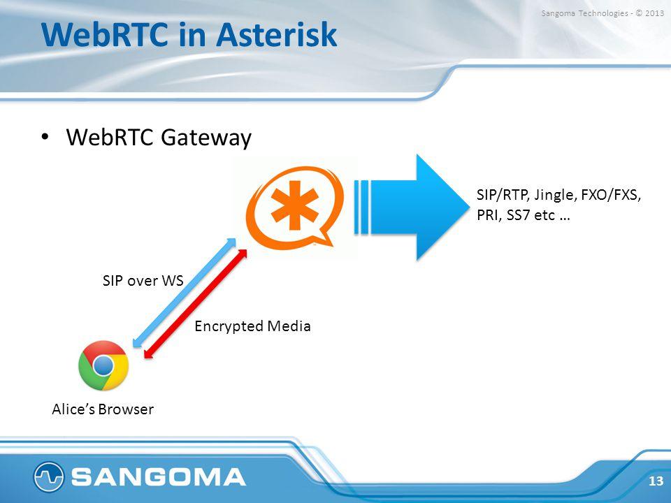 WebRTC in Asterisk WebRTC Gateway SIP/RTP, Jingle, FXO/FXS,