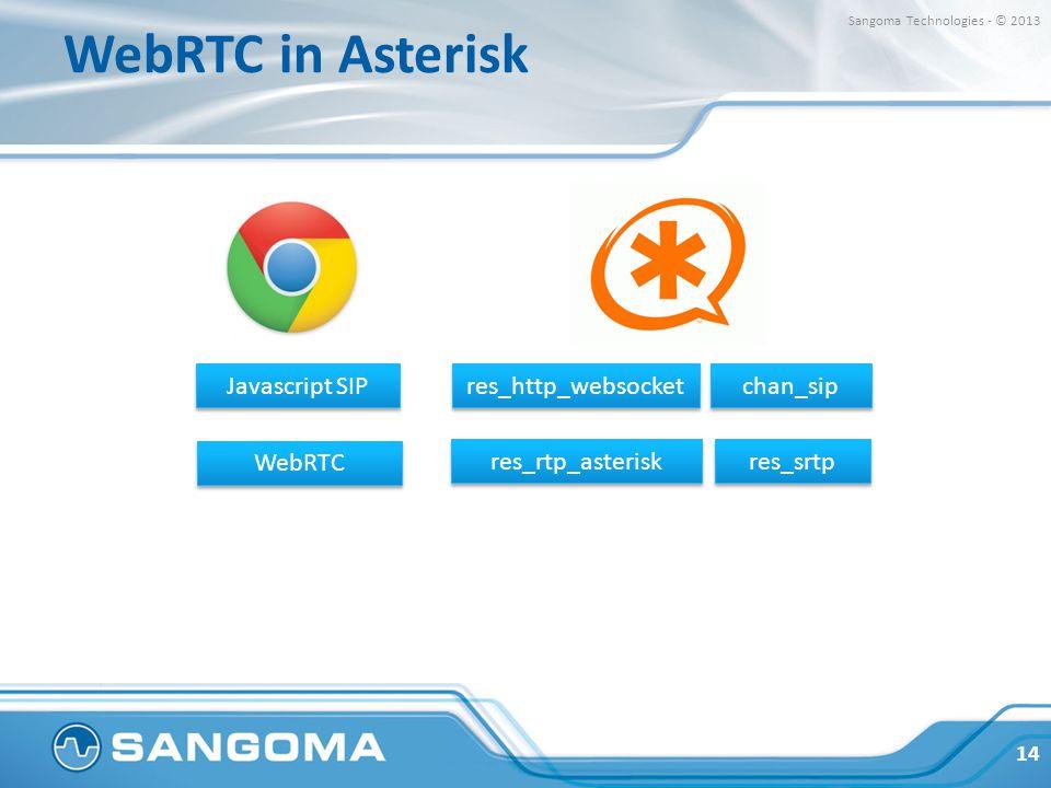 WebRTC in Asterisk Javascript SIP res_http_websocket chan_sip WebRTC