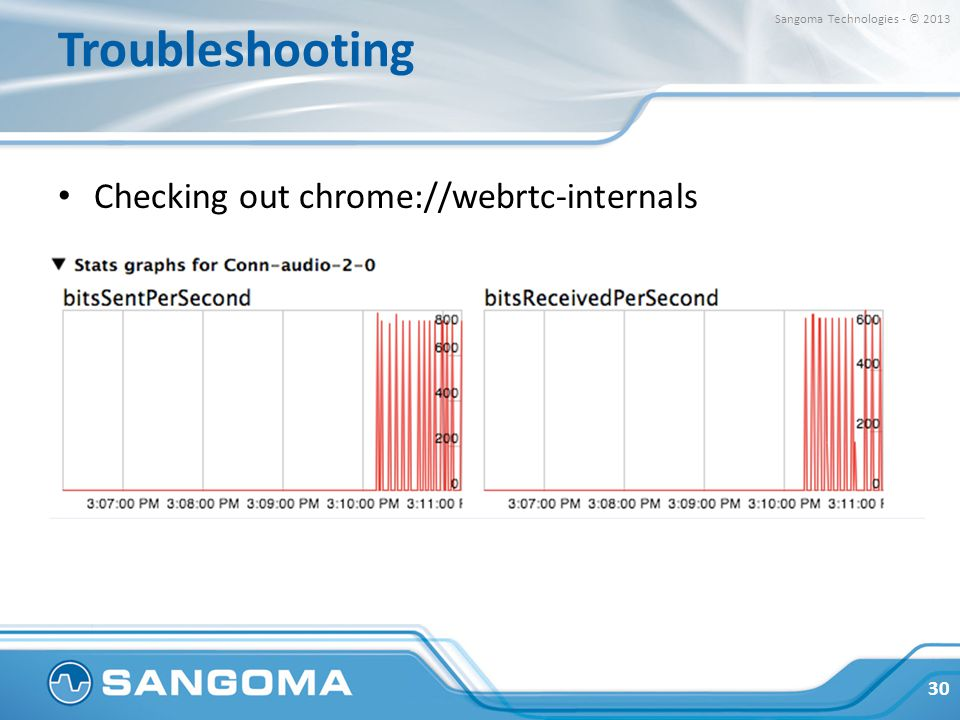 Troubleshooting Checking out chrome://webrtc-internals