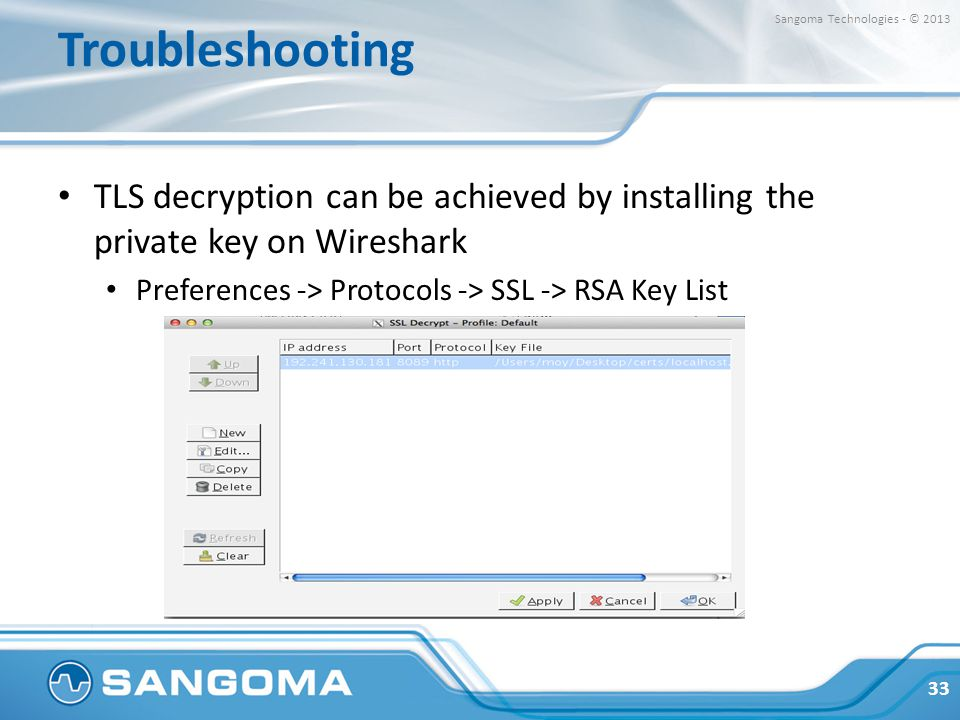 Troubleshooting Sangoma Technologies - © 2013. TLS decryption can be achieved by installing the private key on Wireshark.