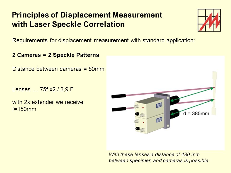 Principles of Displacement Measurement with Laser Speckle Correlation