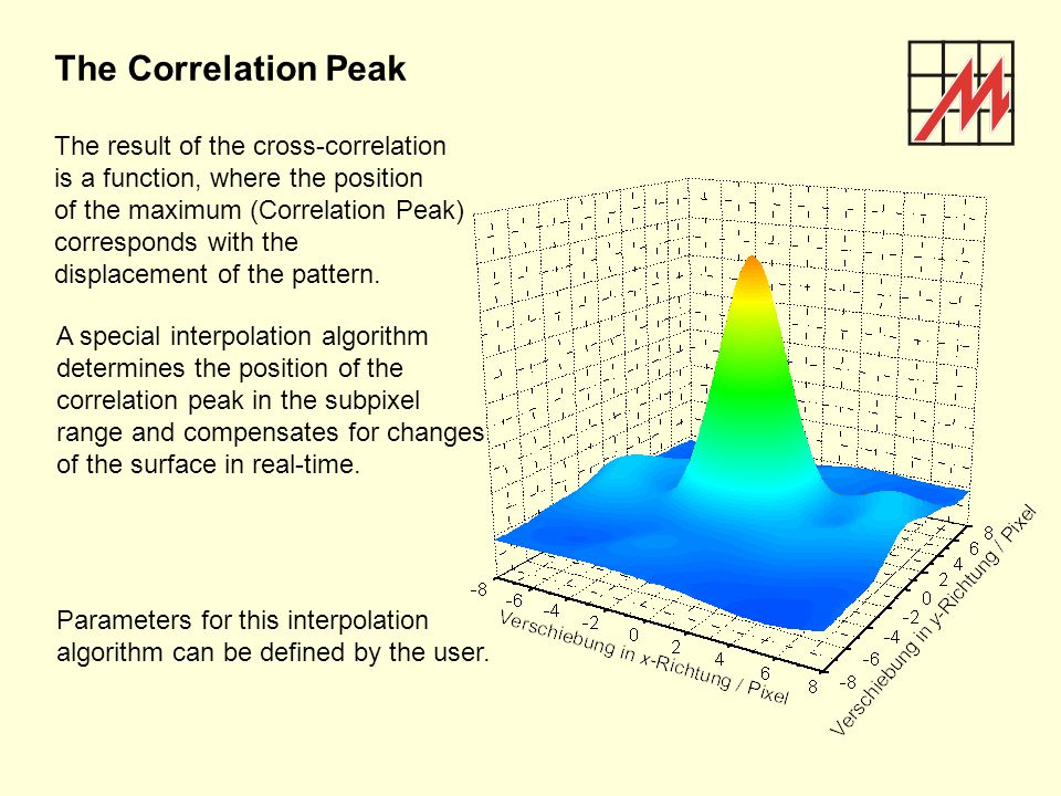 The Correlation Peak The result of the cross-correlation