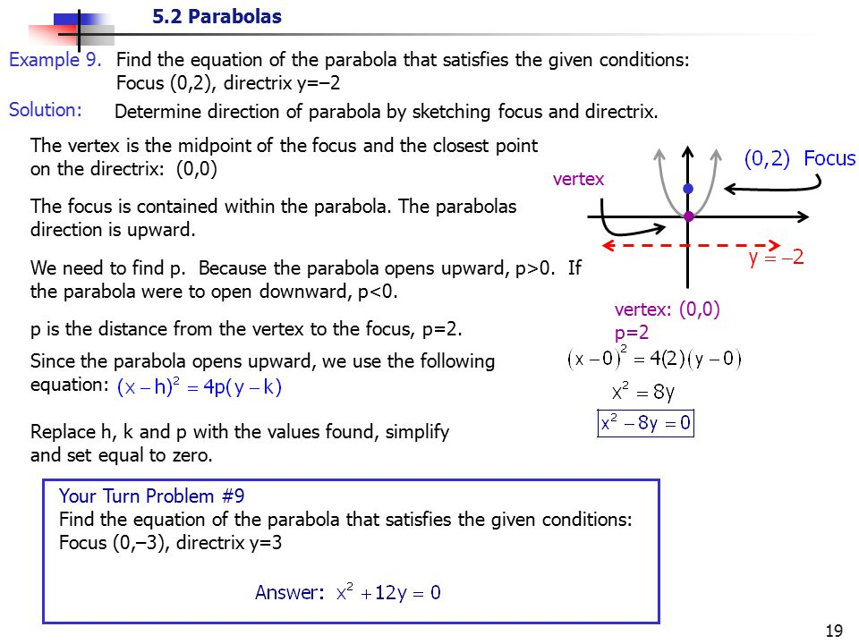Example 9. Find the equation of the parabola that satisfies the given conditions: Focus (0,2), directrix y=–2