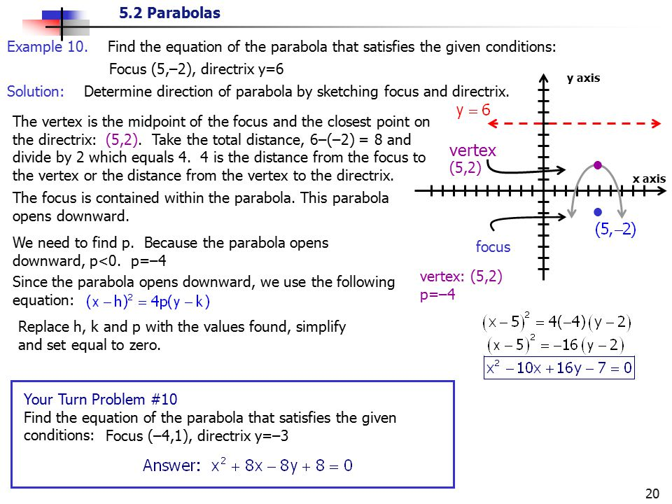 Example 10. Find the equation of the parabola that satisfies the given conditions: