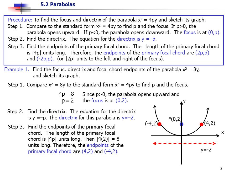 Procedure: To find the focus and directrix of the parabola x2 = 4py and sketch its graph.