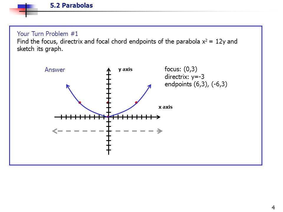 Your Turn Problem #1 Find the focus, directrix and focal chord endpoints of the parabola x2 = 12y and sketch its graph.