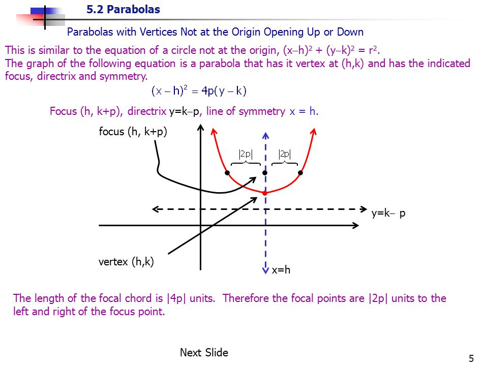 Parabolas with Vertices Not at the Origin Opening Up or Down