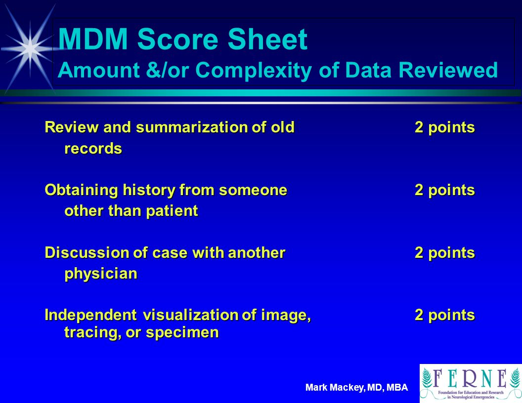 MDM Score Sheet Amount &/or Complexity of Data Reviewed