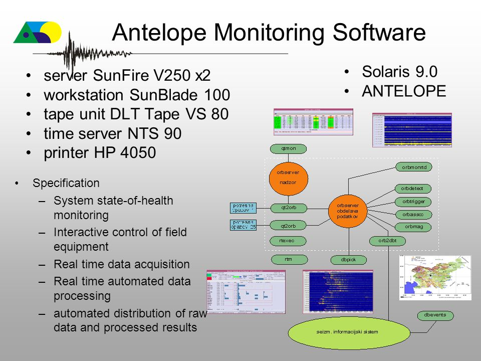Antelope Monitoring Software