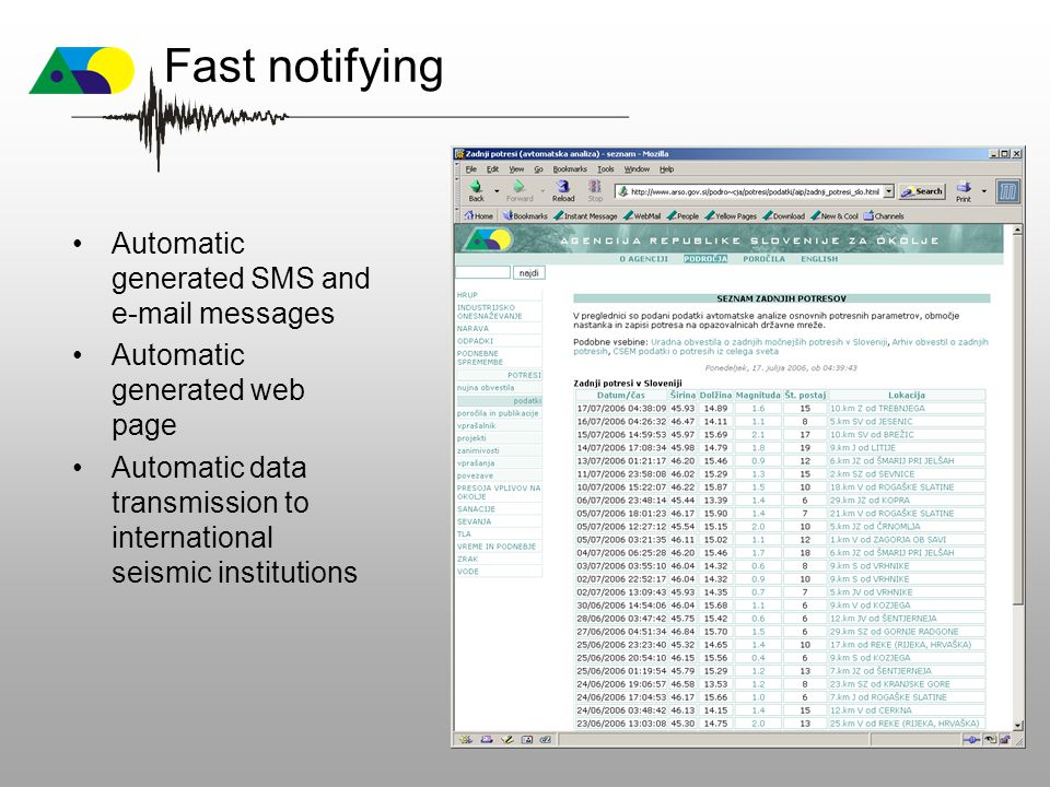 Fast notifying Automatic generated SMS and e-mail messages
