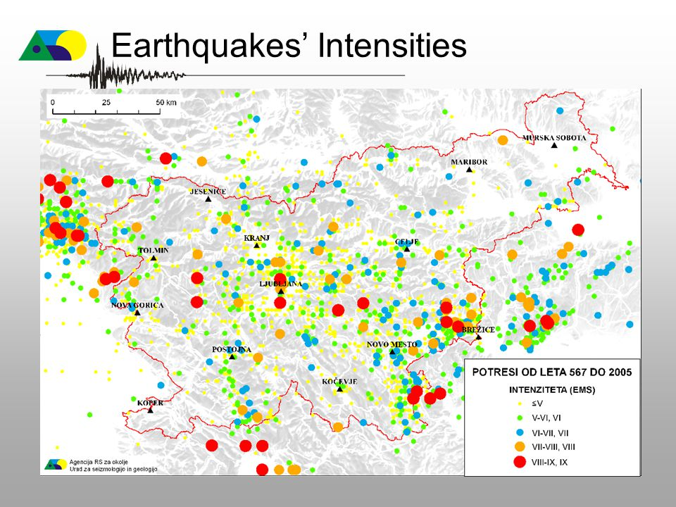 Earthquakes' Intensities