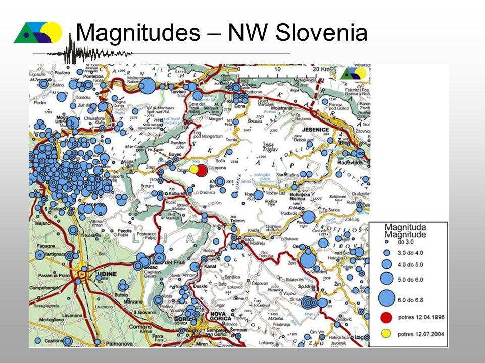 Magnitudes – NW Slovenia