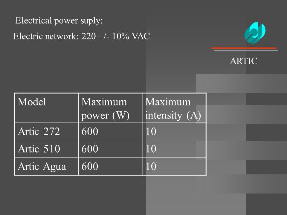 Model Maximum power (W) Maximum intensity (A) Artic 272 600 10