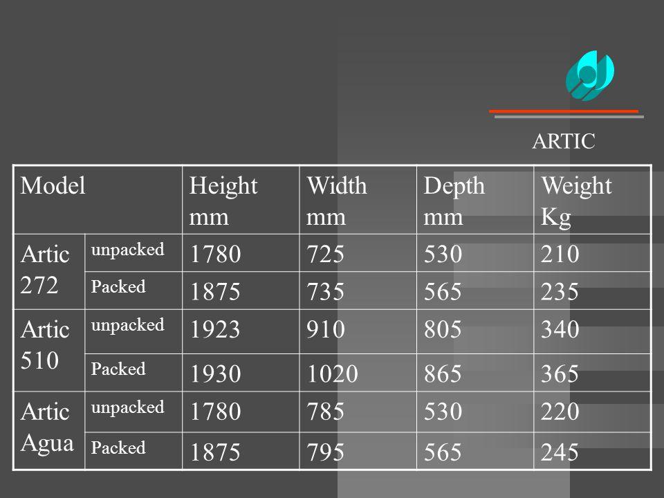 Model Height mm Width mm Depth mm Weight Kg Artic 272 1780 725 530 210