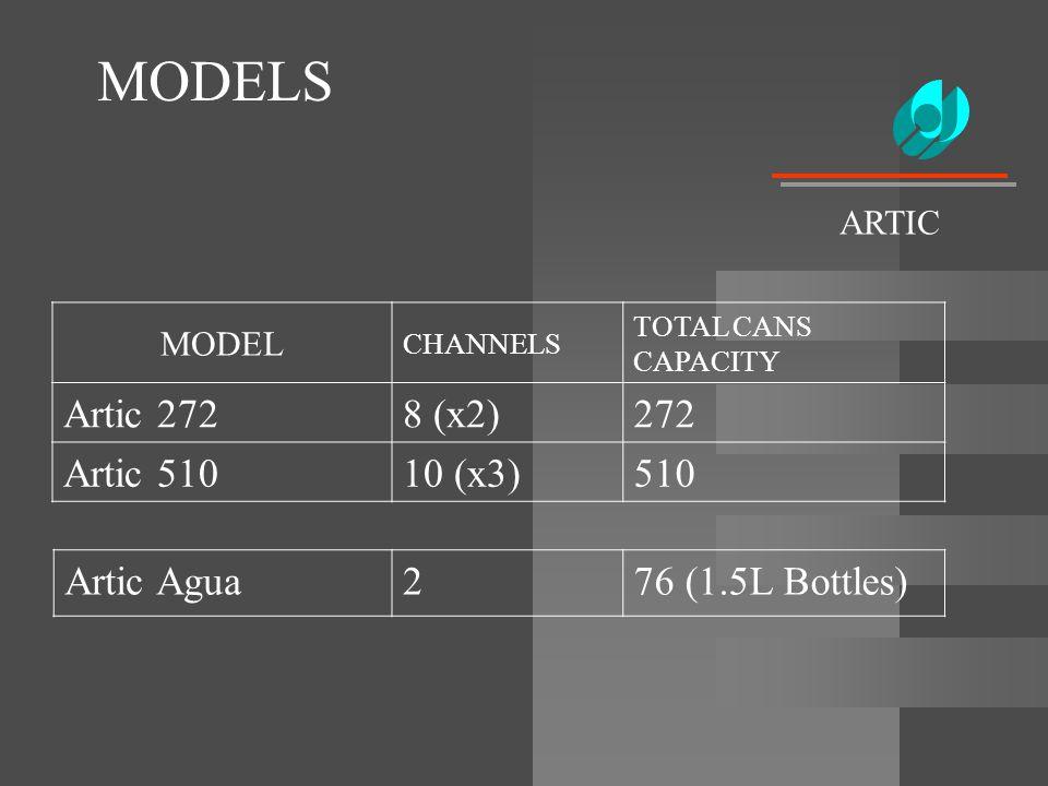 MODELS Artic 272 8 (x2) 272 Artic 510 10 (x3) 510 Artic Agua 2