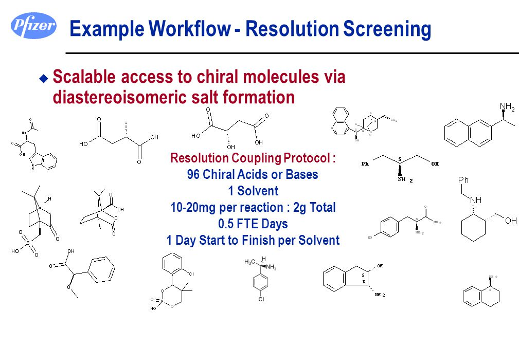 Example Workflow - Resolution Screening