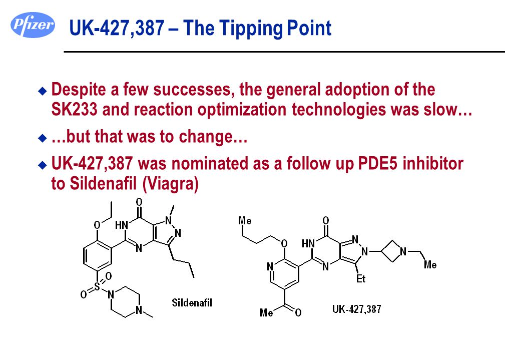 UK-427,387 – The Tipping Point Despite a few successes, the general adoption of the SK233 and reaction optimization technologies was slow…