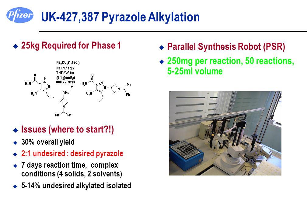 UK-427,387 Pyrazole Alkylation