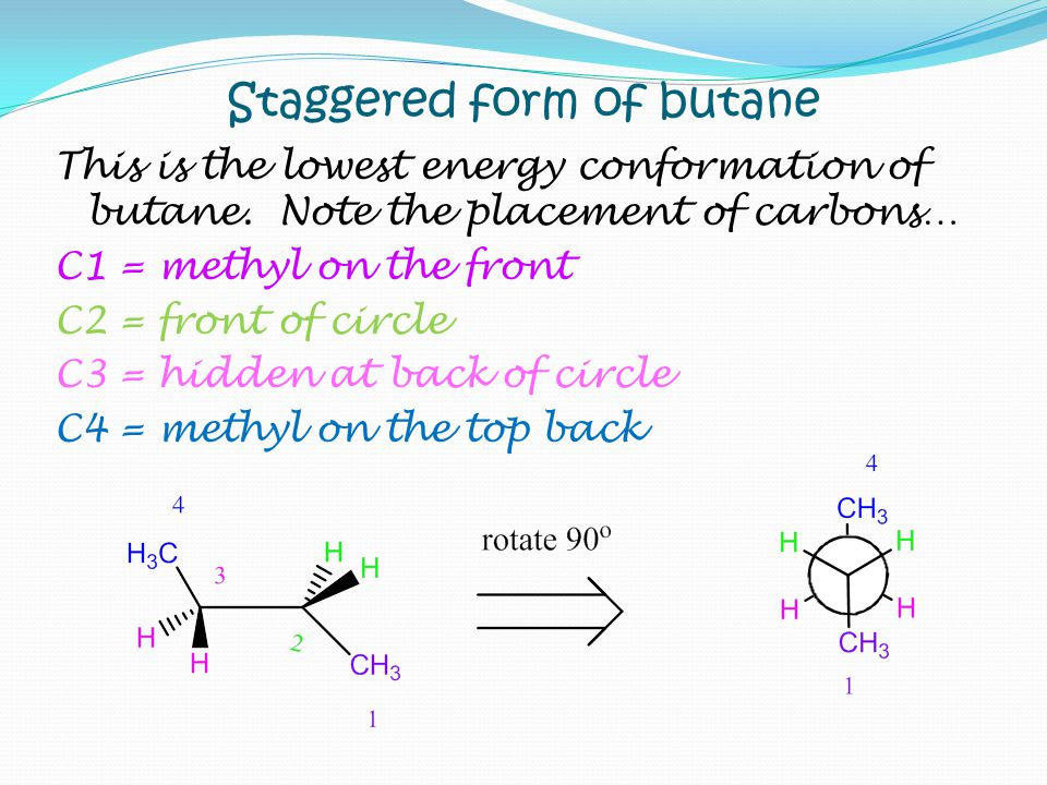 Staggered form of butane