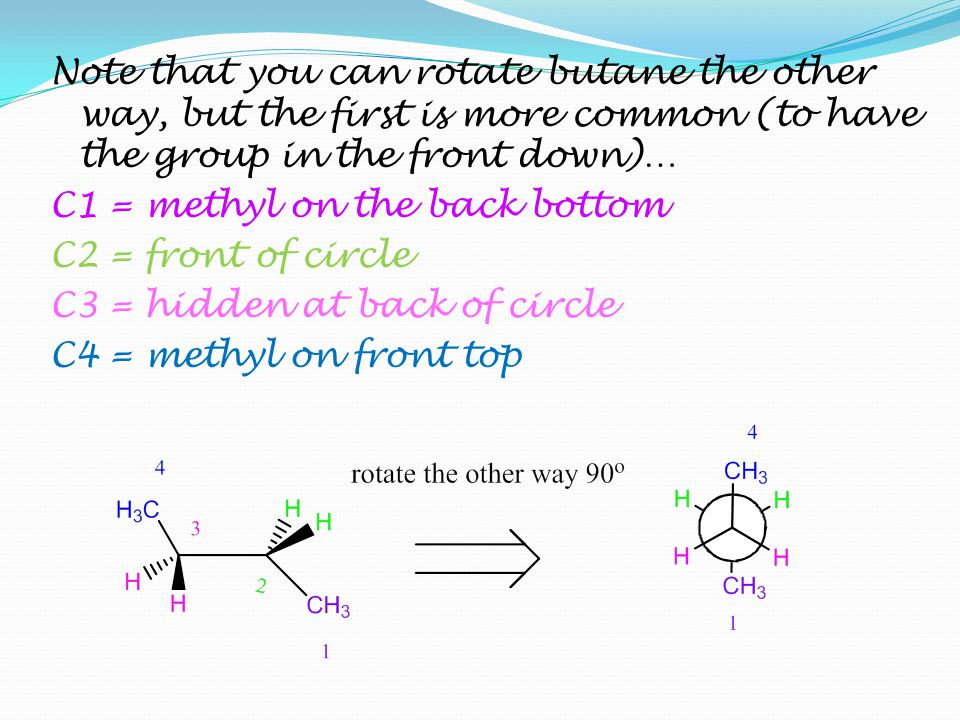 Note that you can rotate butane the other way, but the first is more common (to have the group in the front down)… C1 = methyl on the back bottom C2 = front of circle C3 = hidden at back of circle C4 = methyl on front top