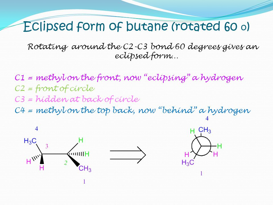 Eclipsed form of butane (rotated 60 o)