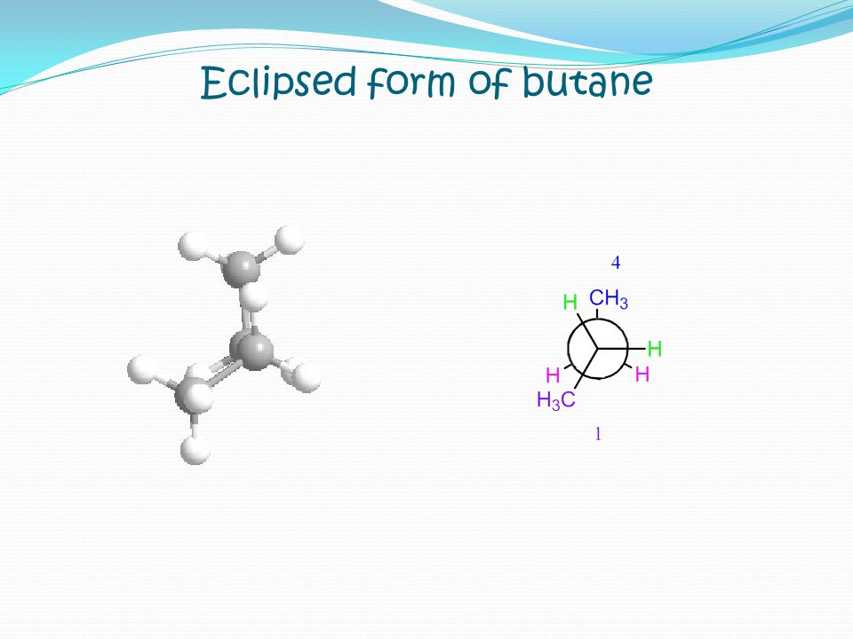 Eclipsed form of butane