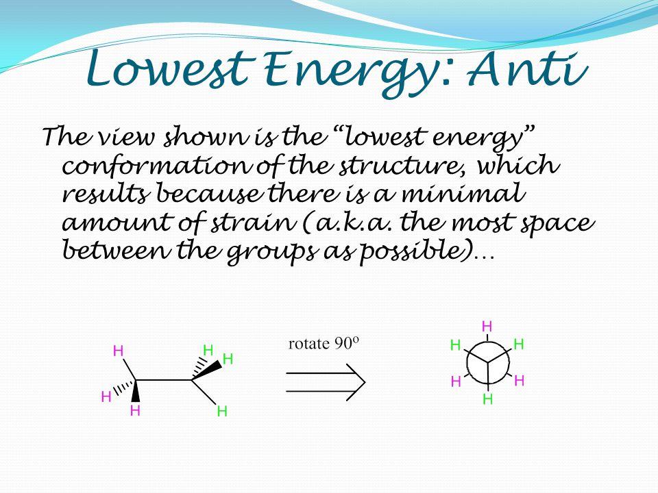 Lowest Energy: Anti