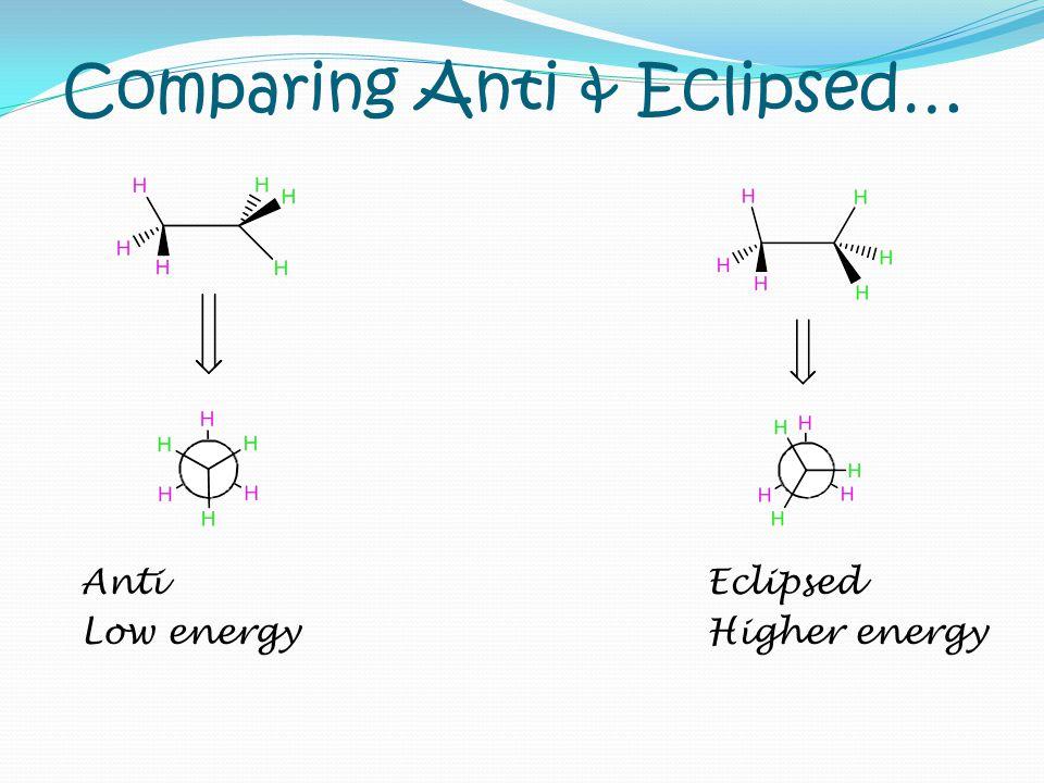 Comparing Anti & Eclipsed…
