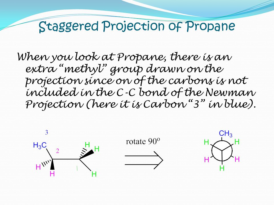 Staggered Projection of Propane