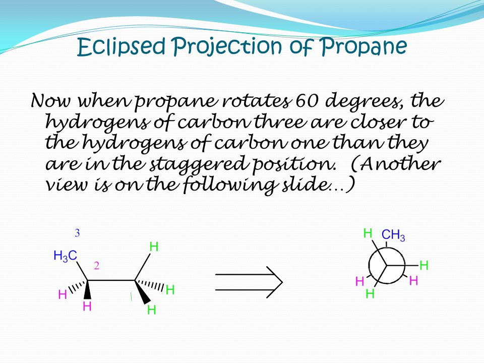 Eclipsed Projection of Propane