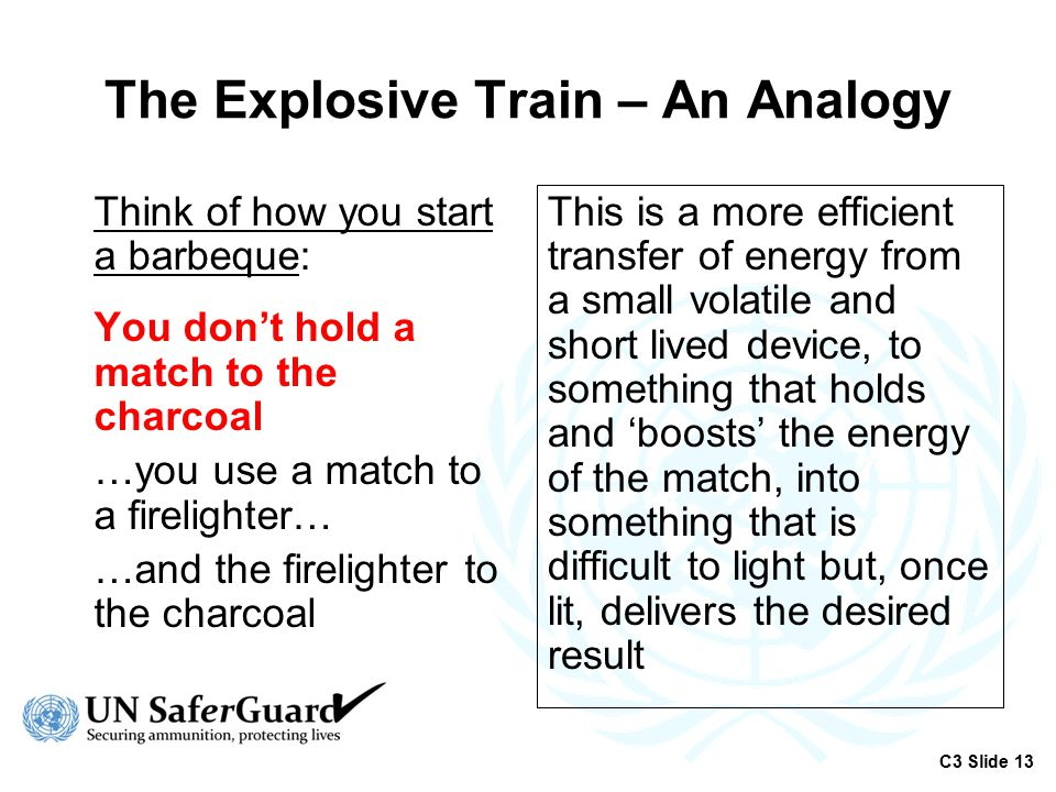 The Explosive Train – An Analogy