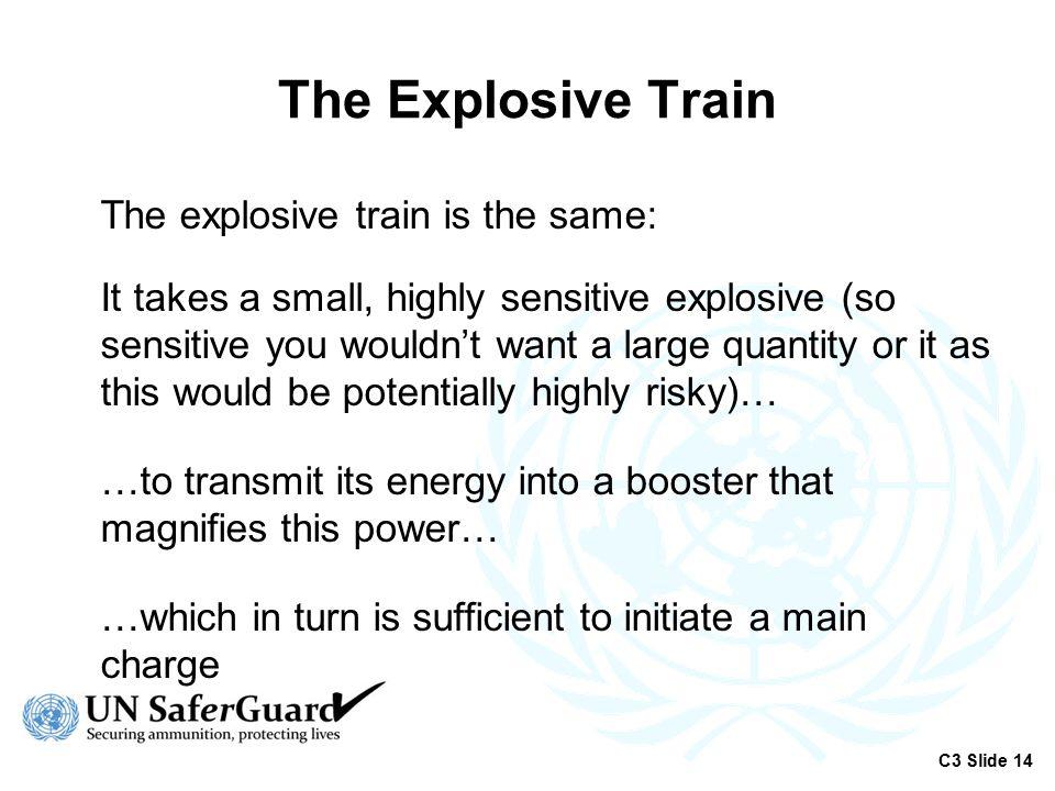 The Explosive Train