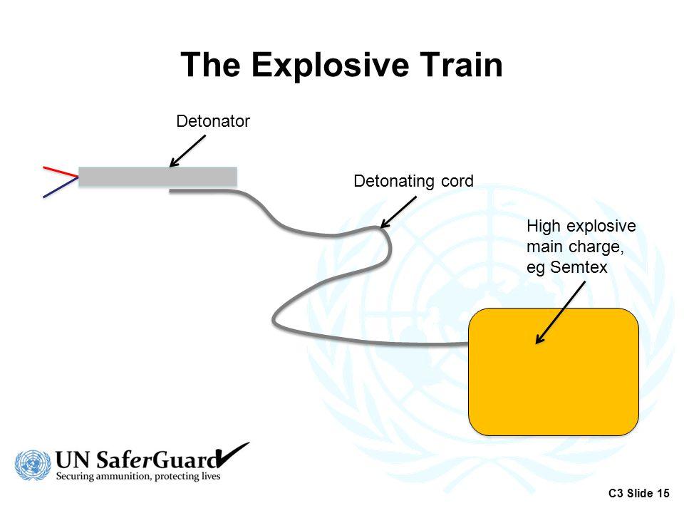 The Explosive Train Detonator Detonating cord