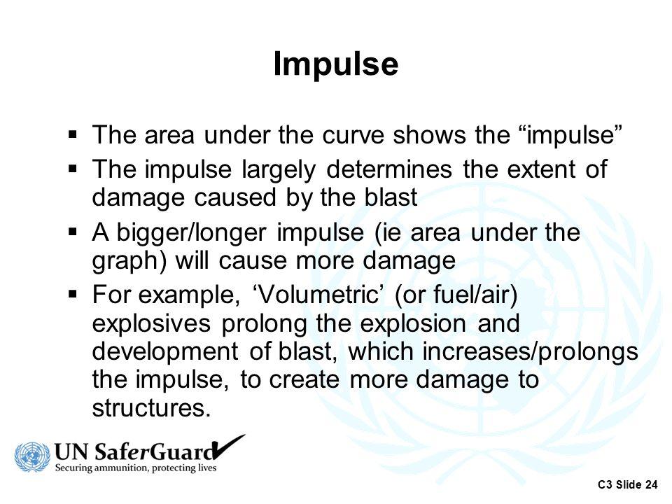 Impulse The area under the curve shows the impulse