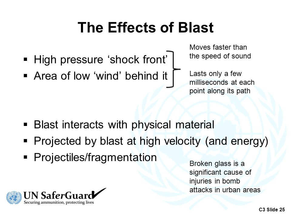 The Effects of Blast High pressure 'shock front'