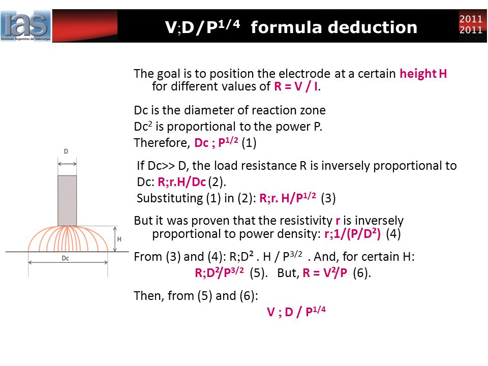 VD/P1/4 formula deduction