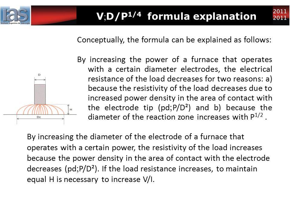 VD/P1/4 formula explanation