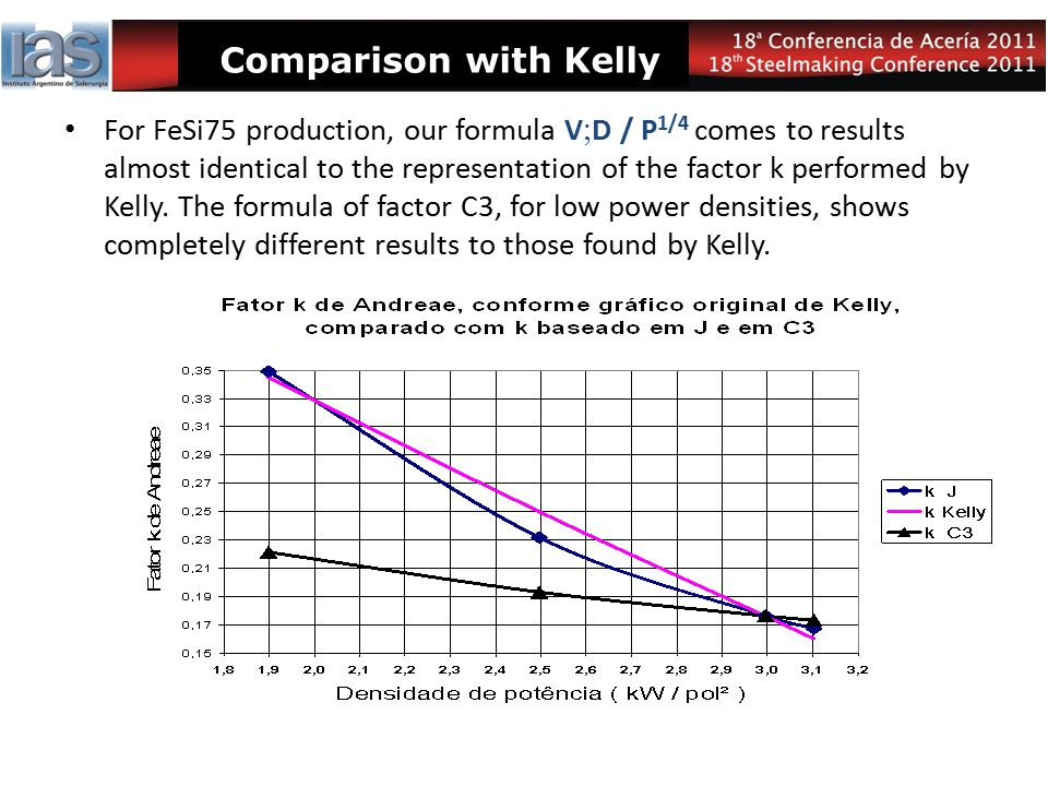 Comparison with Kelly