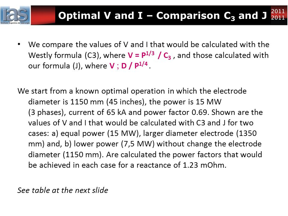 Optimal V and I – Comparison C3 and J