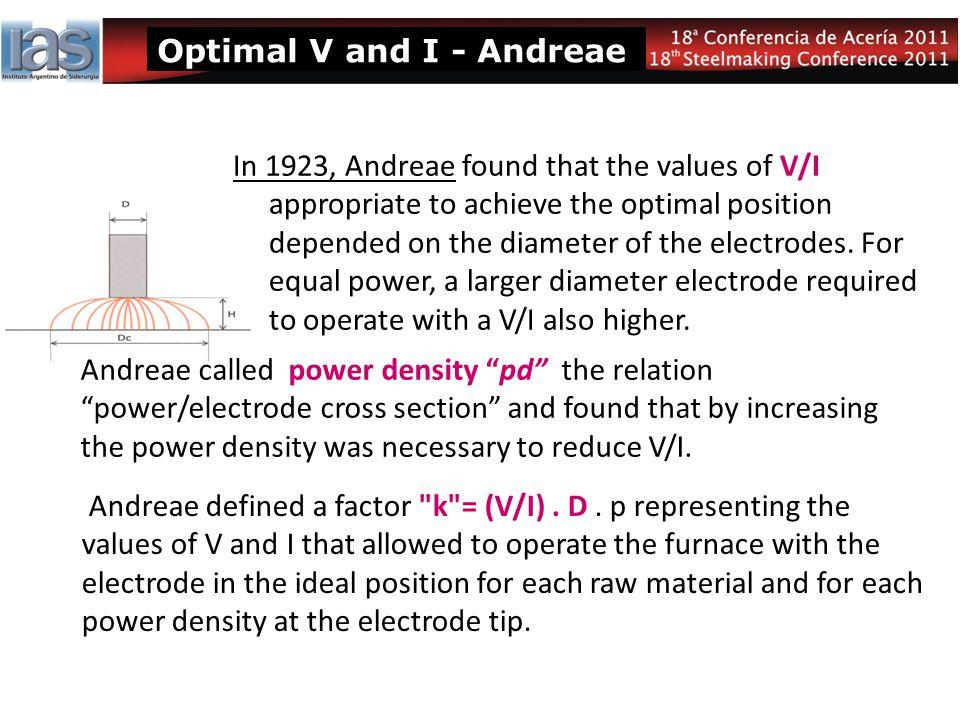 Optimal V and I - Andreae