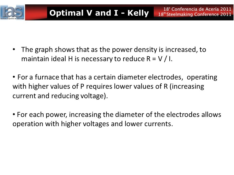 Optimal V and I - Kelly The graph shows that as the power density is increased, to maintain ideal H is necessary to reduce R = V / I.