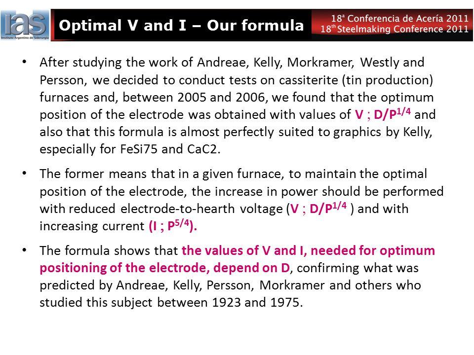 Optimal V and I – Our formula