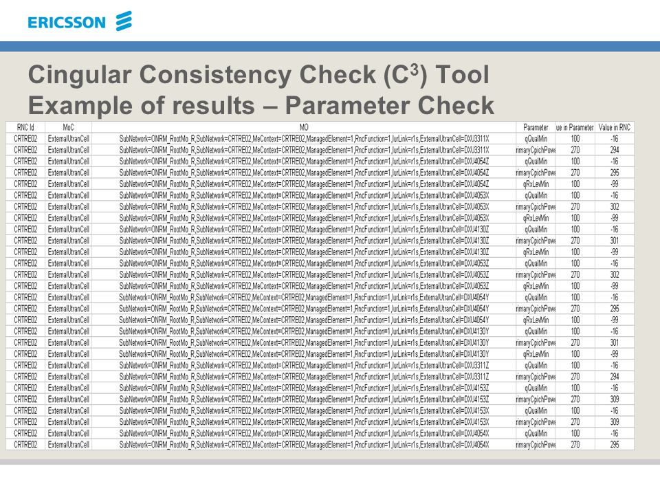 Cingular Consistency Check (C3) Tool Example of results – Parameter Check