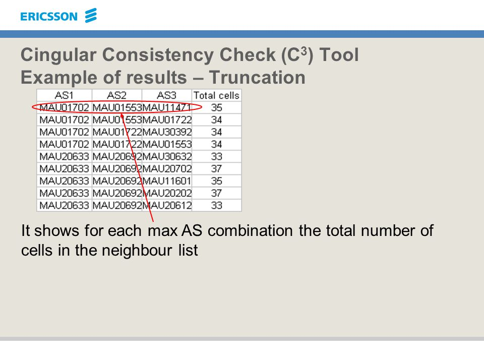 Cingular Consistency Check (C3) Tool Example of results – Truncation