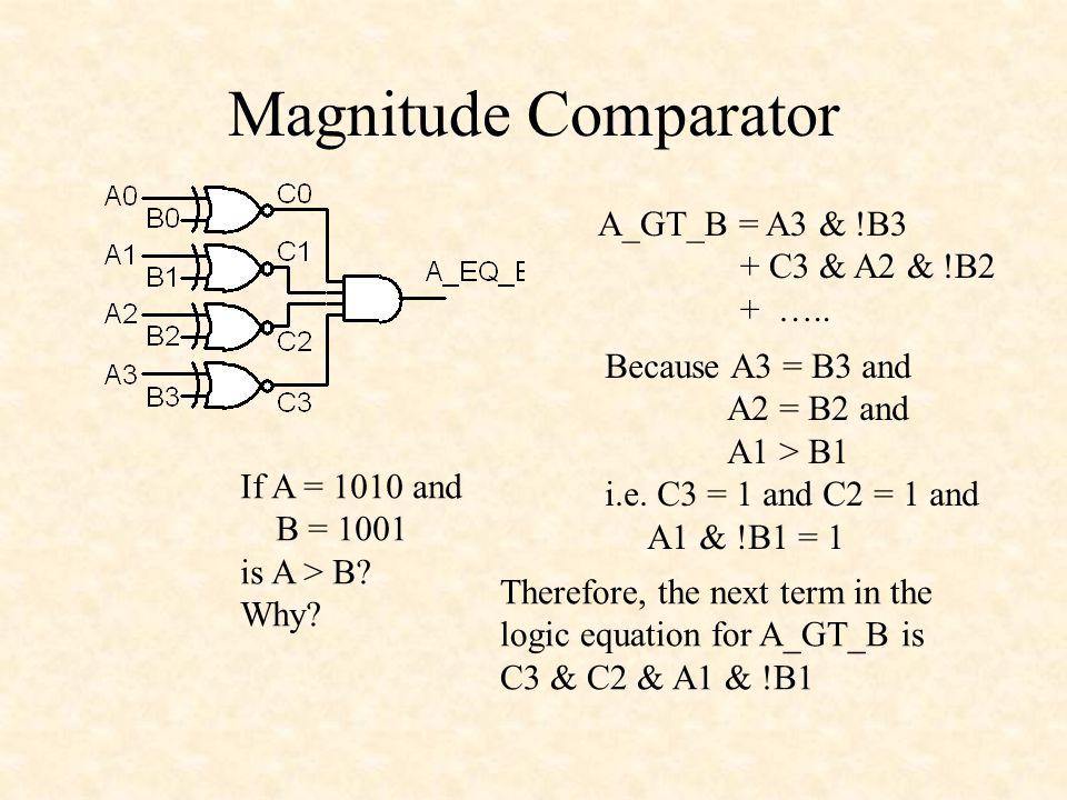 Magnitude Comparator A_GT_B = A3 & !B3 + C3 & A2 & !B2 + …..