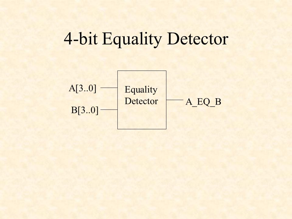 4-bit Equality Detector