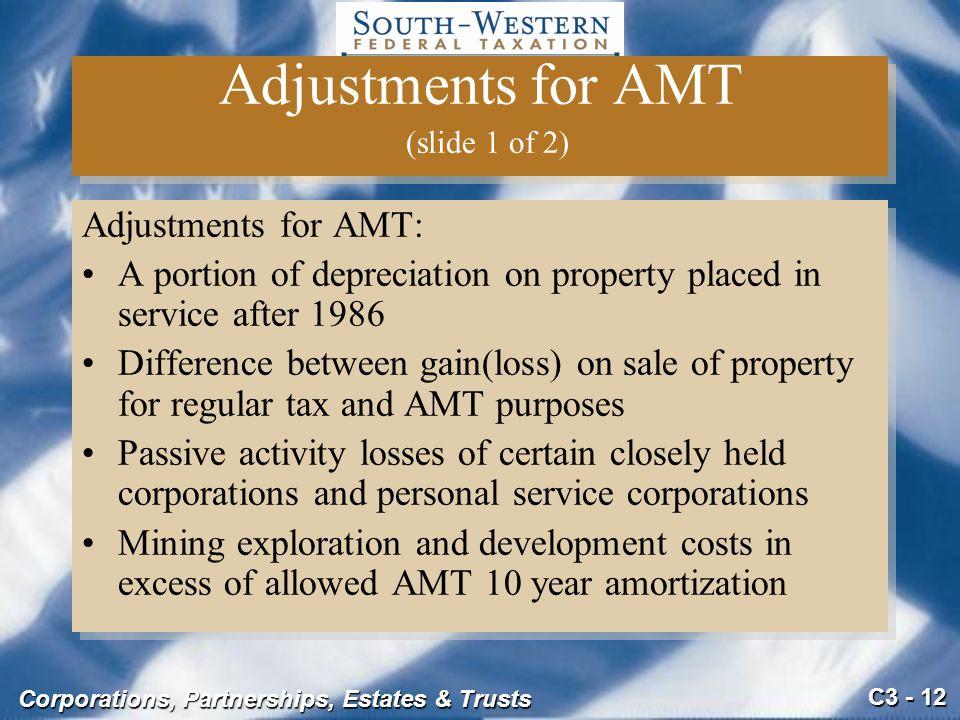 Adjustments for AMT (slide 1 of 2)