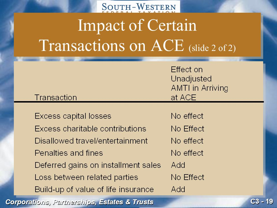 Impact of Certain Transactions on ACE (slide 2 of 2)