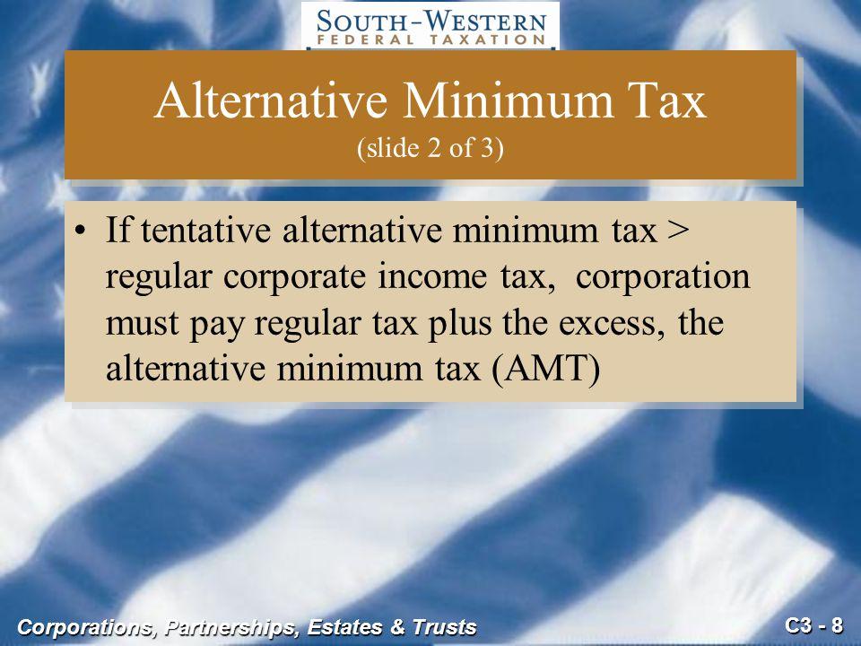 Alternative Minimum Tax (slide 2 of 3)